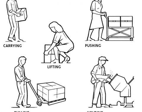 TLID1001 Shift materials safely using manual handling methods (Manual Handling)